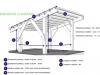 dimensions-charpente